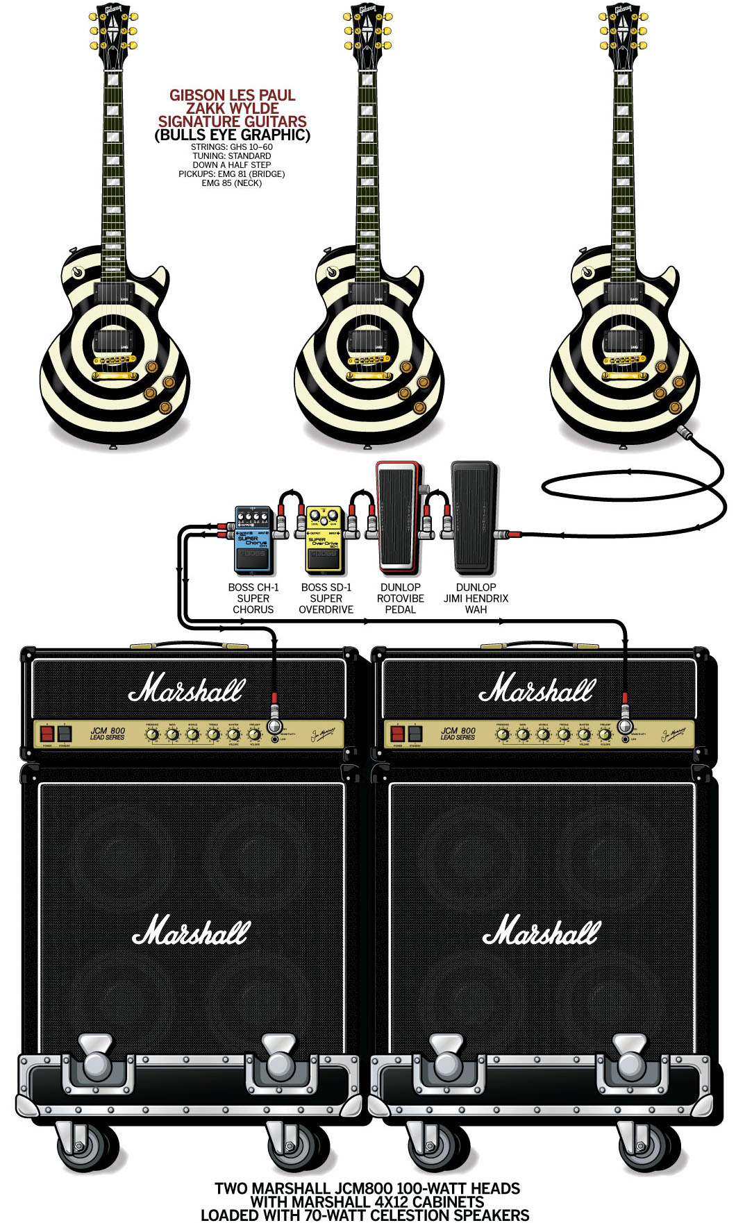 Zakk Wylde Amp Settings (2)