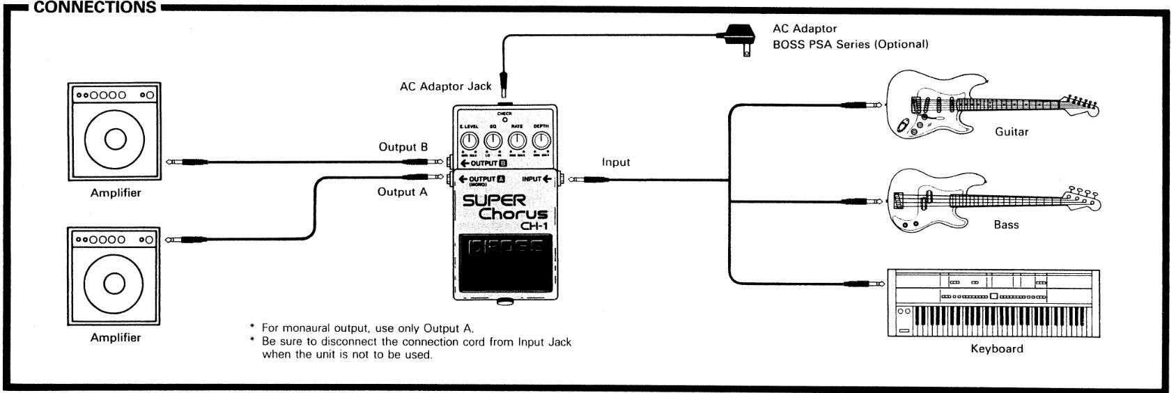 Acoustic Guitar Pedals (2)