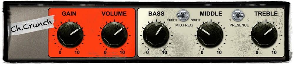 John Mayer Amp Settings