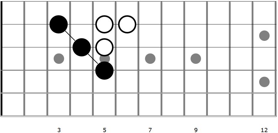 worship guitar chords