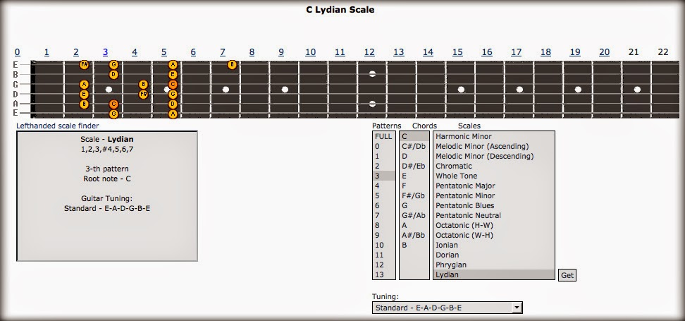 Lydian Mode Guitar