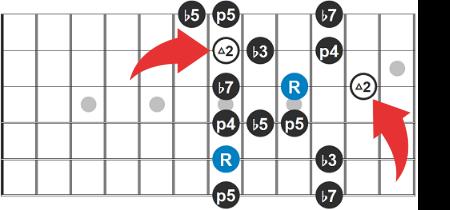 Pentatonic Scale Guitar Diagram (2)