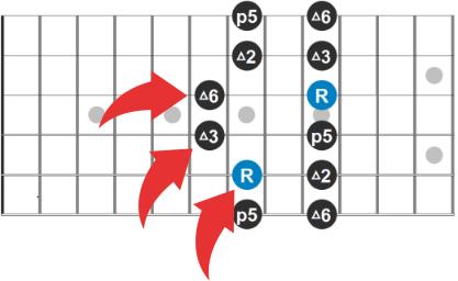 Pentatonic-Scale-Guitar-Diagram-4