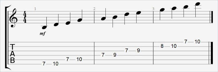 Pentatonic Scale Guitar Lesson (6)