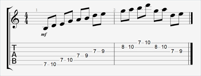 Pentatonic Scale Guitar Lesson (7)