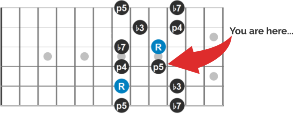 pentatonic guitar scales (2)