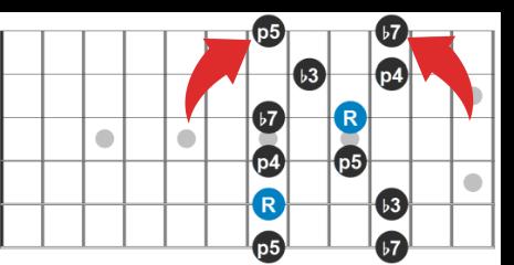 pentatonic guitar scales (3)