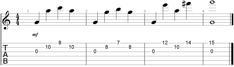 Guitar Arpeggio Patterns