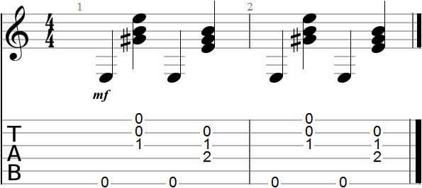 Guitar Music Theory (6)