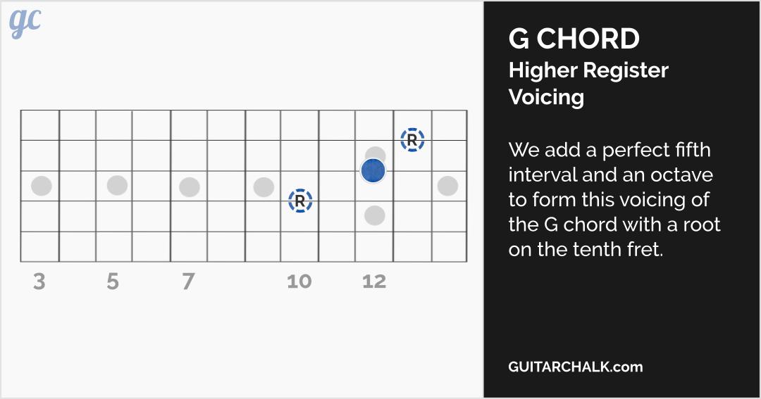 guitar arpeggios (5)