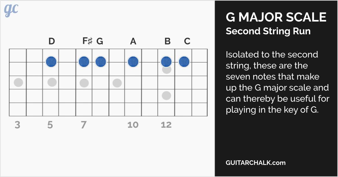 guitar arpeggios (7)