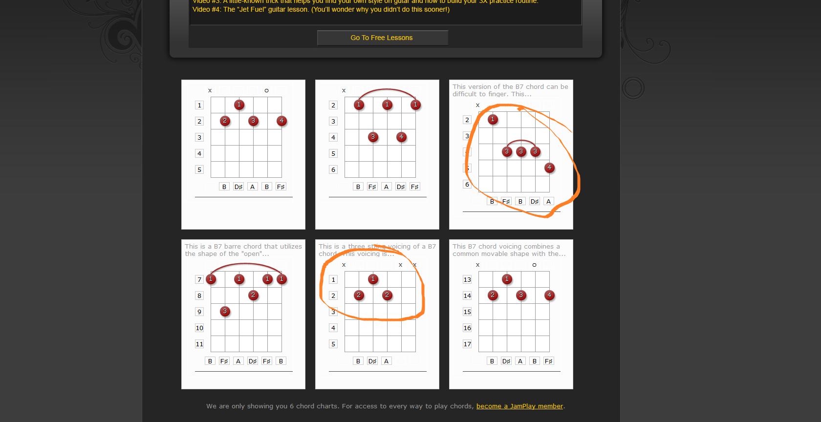 B7 Chord Diagrams