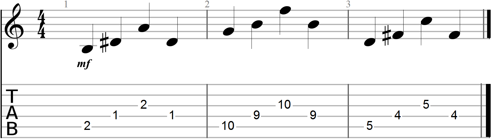 B7 Chord Guitar Exercise