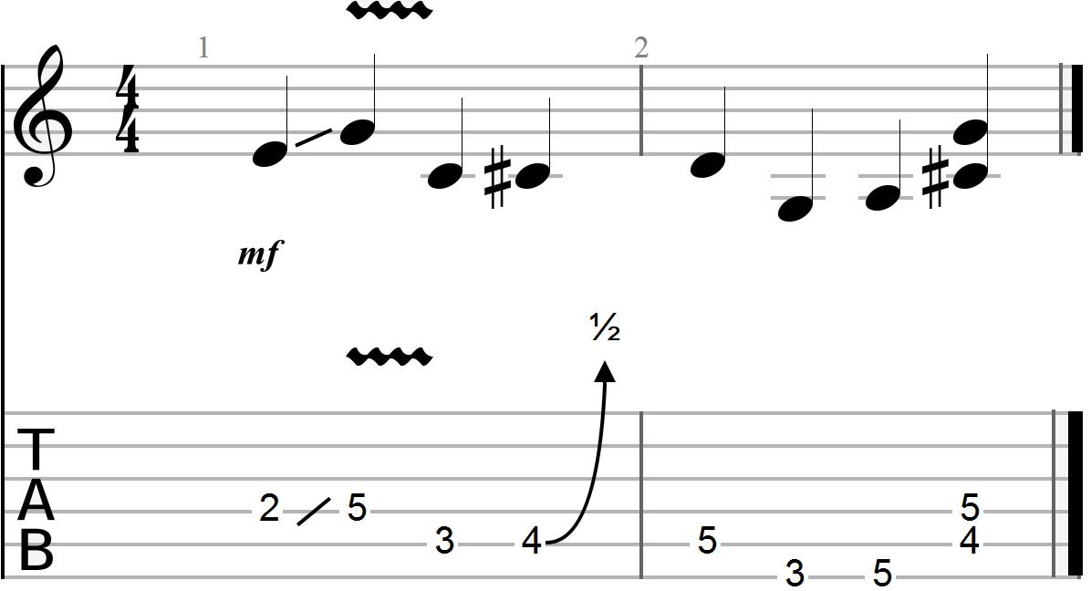B7 Chord