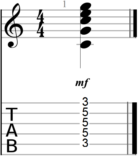 C Major Barre Chord Shape