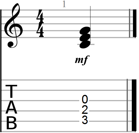 C Major Chord Shape (triadic form)