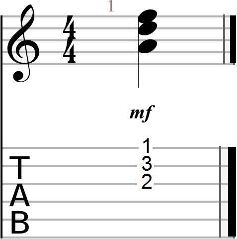 C Minor Triadic Chord Form