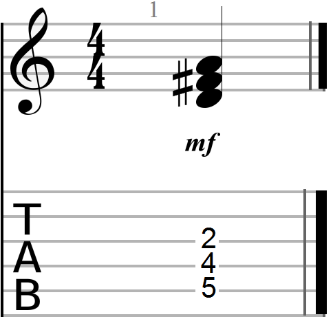 D Major Chord Shape (triadic form)