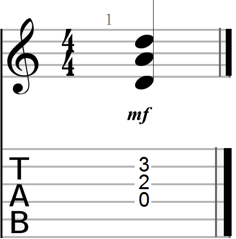 D Major Chord Shape