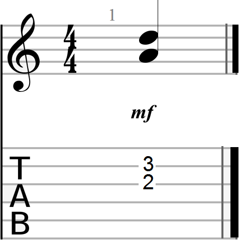 D Major Dyadic Chord Shape