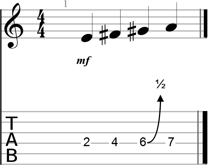 E, A and B Chord Progression Melody Line