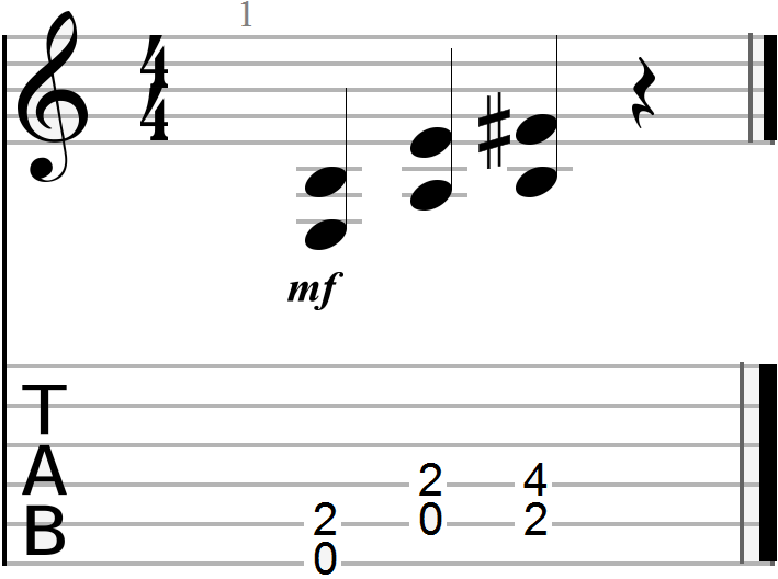E, A and B Chord Progression Power Chords