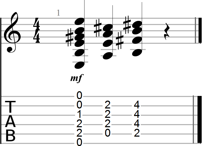 E, A and B Open Chord Progression