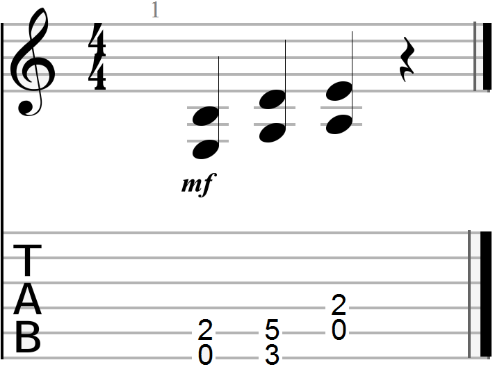 E, G and A Chord Progression