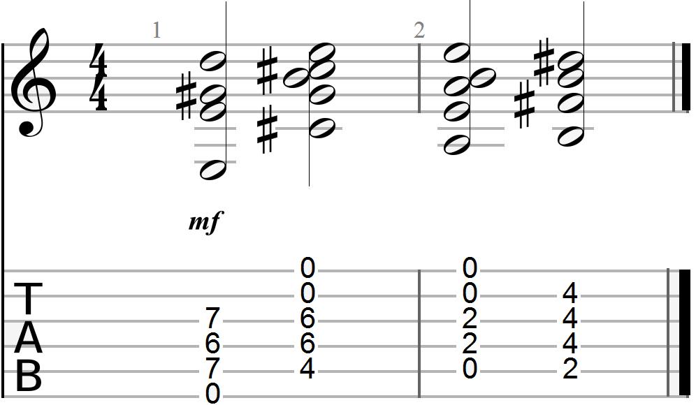 E7 Chord