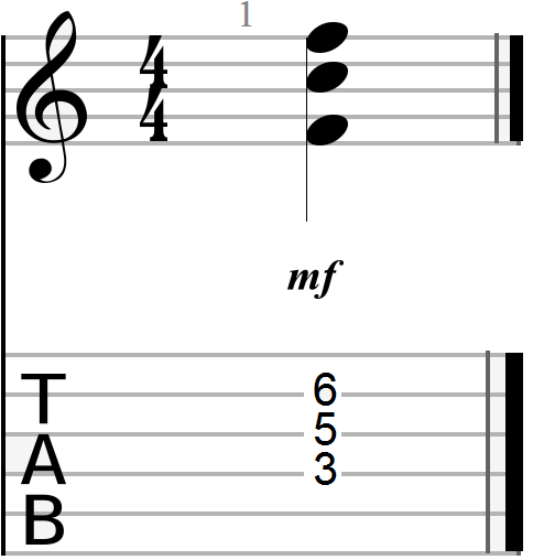 F Major Chord Shape