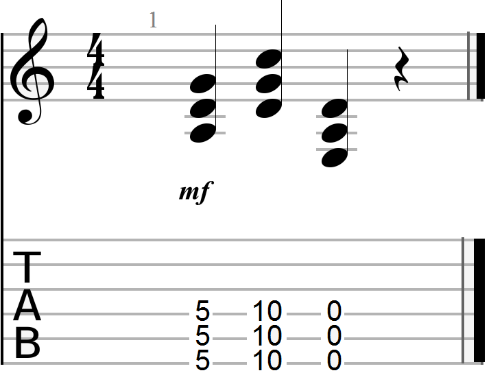 G, C and D Chord Progression (drop D pattern)
