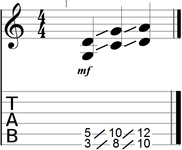 G, C and D Chord Progression (sliding diagram)