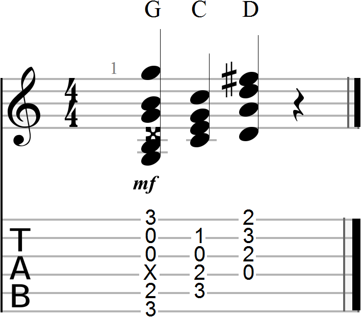 G, C and D Chord Progression