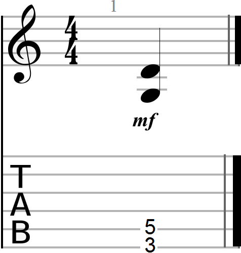 G Power Chord Notation and Tab