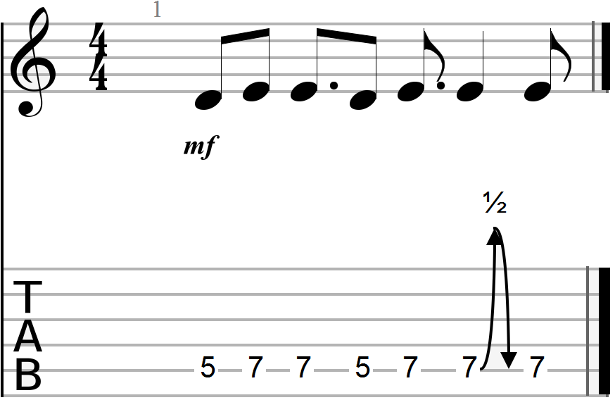 Siva by Smashing Pumpkins Guitar Tab