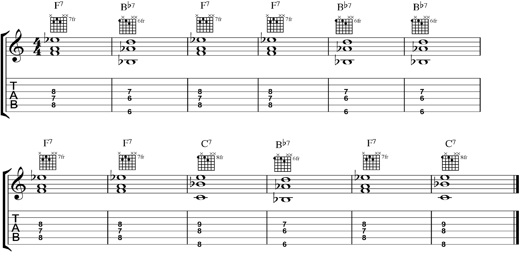 Shell Voicing Blues in F