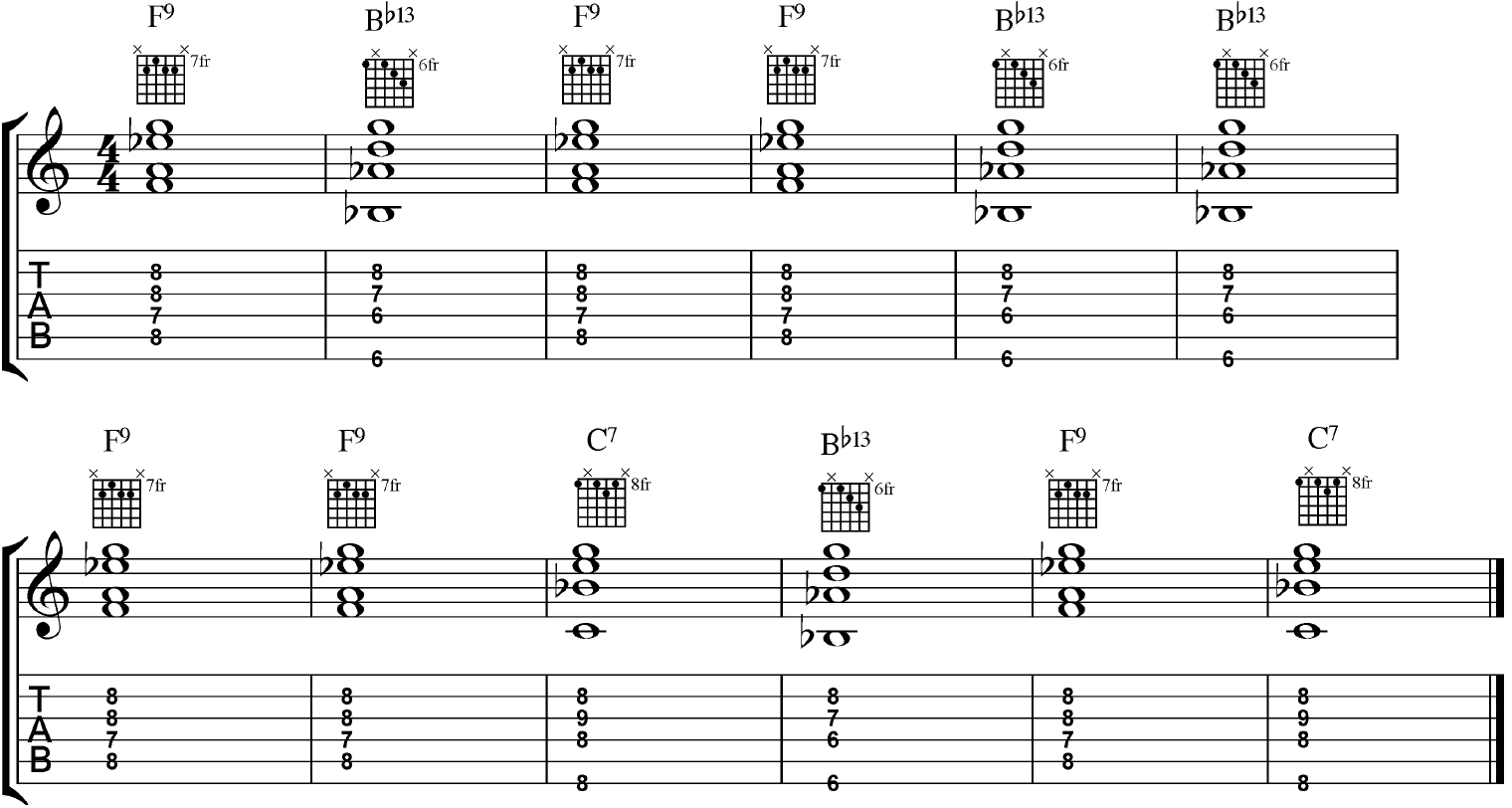 Adding a G to the Second String