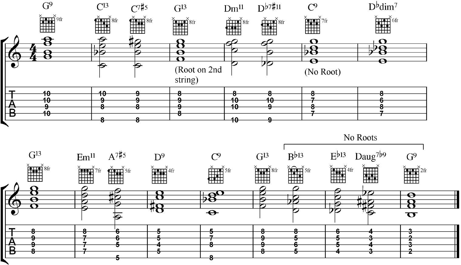 Blues Shell Voicing Example in G (part 2)