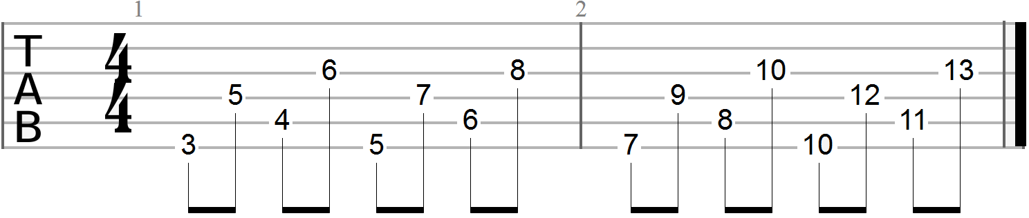 Guitar Exercises 108