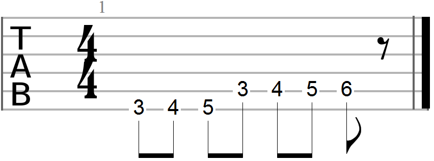 Guitar Exercises 112