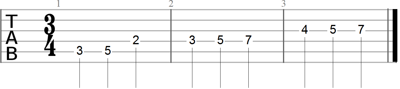 Guitar Exercises 127