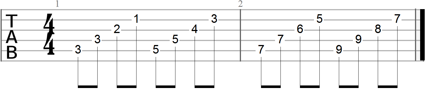 Guitar Exercises (26)