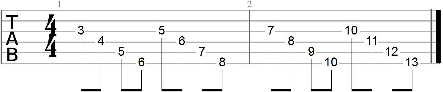 Guitar Finger Exercises (2)