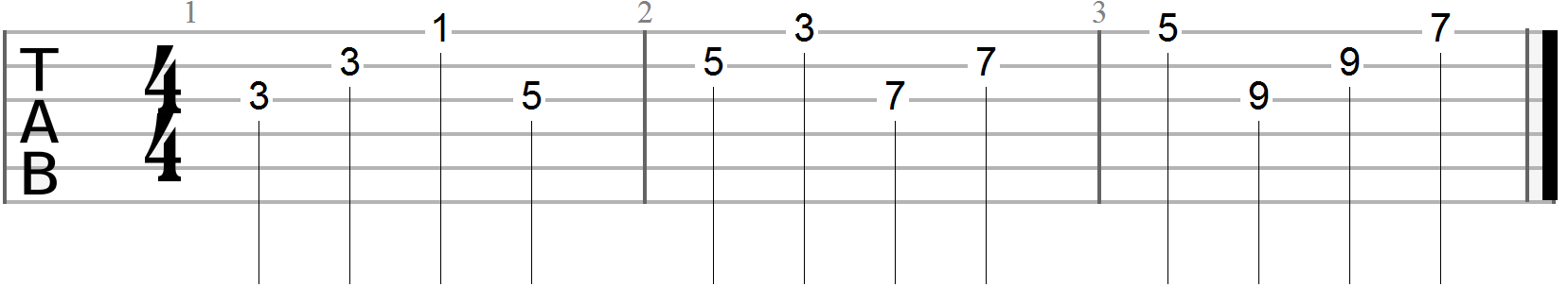 Guitar Finger Exercises (46)