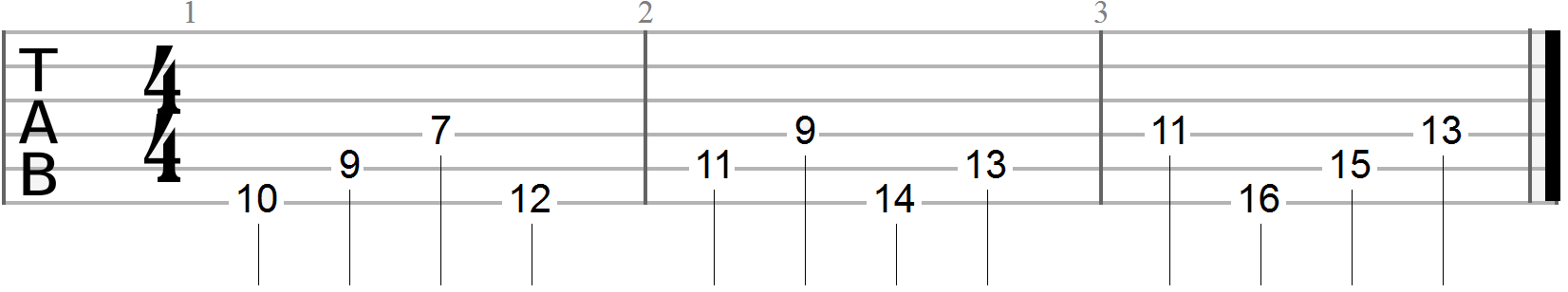 Guitar Finger Exercises (48)