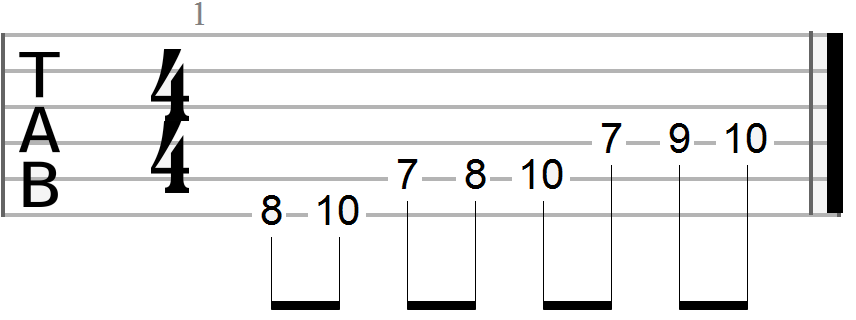 Guitar Finger Exercises (49)b