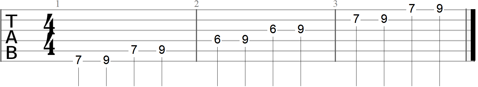 Guitar Finger Exercises (51)