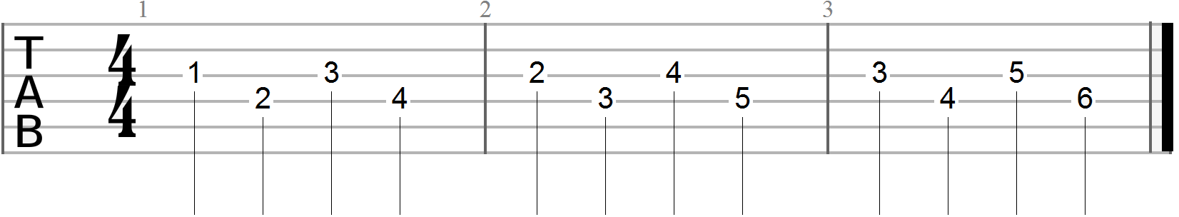 Guitar Finger Exercises (7)