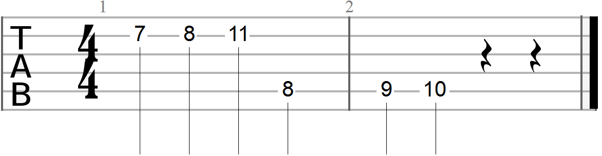 Guitar Finger Exercises (72)