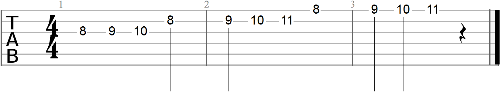 Guitar Finger Exercises (74)